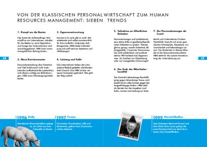 ZGP_Meilenstein_Inhalt-13.png