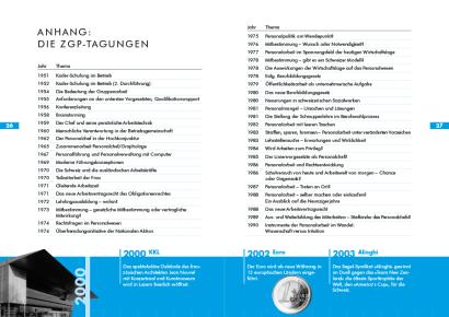 ZGP_Meilenstein_Inhalt-14.png